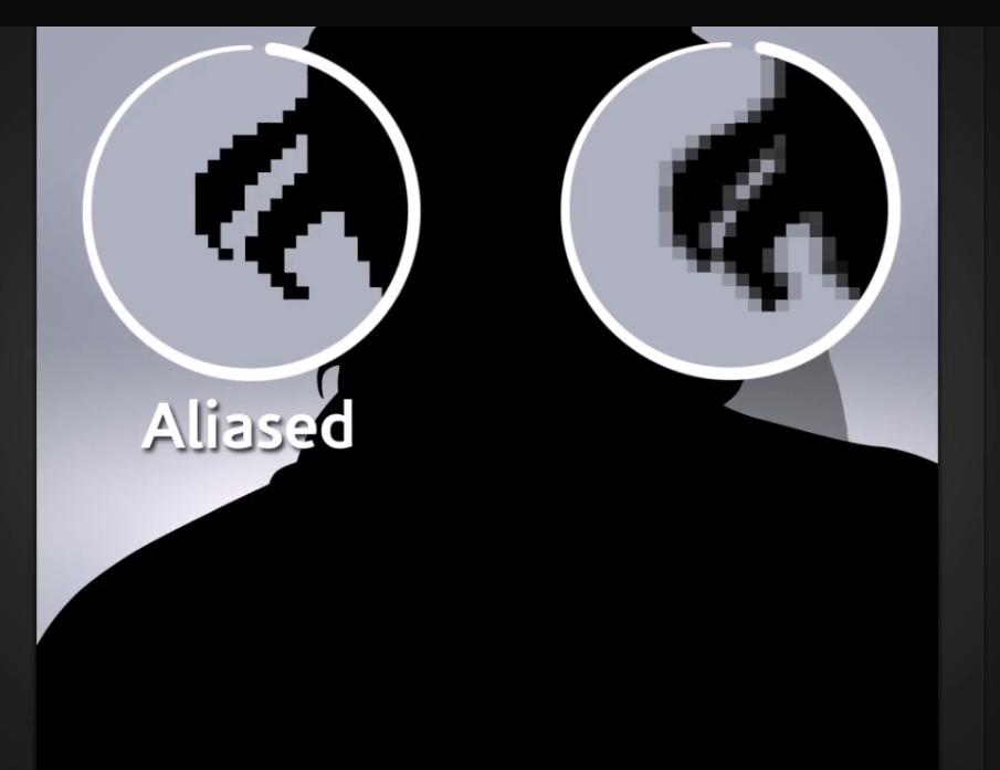 alised or anit